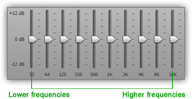 Configuring sound frequencies in iTunes